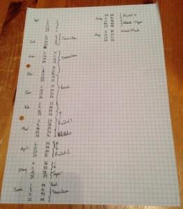 Handwritten cycling training plan