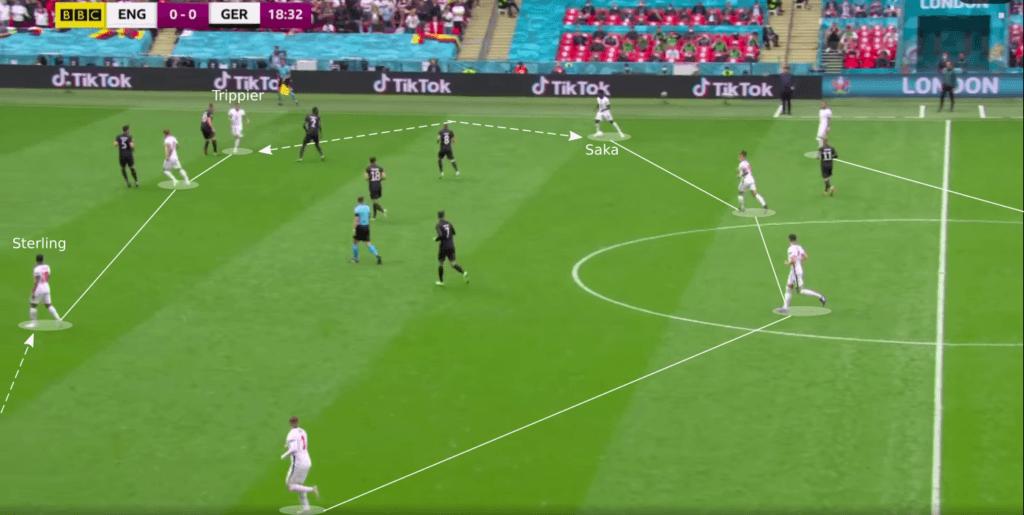 Flexible England win battle for the centre ground in collective triumph — Scissors Kick