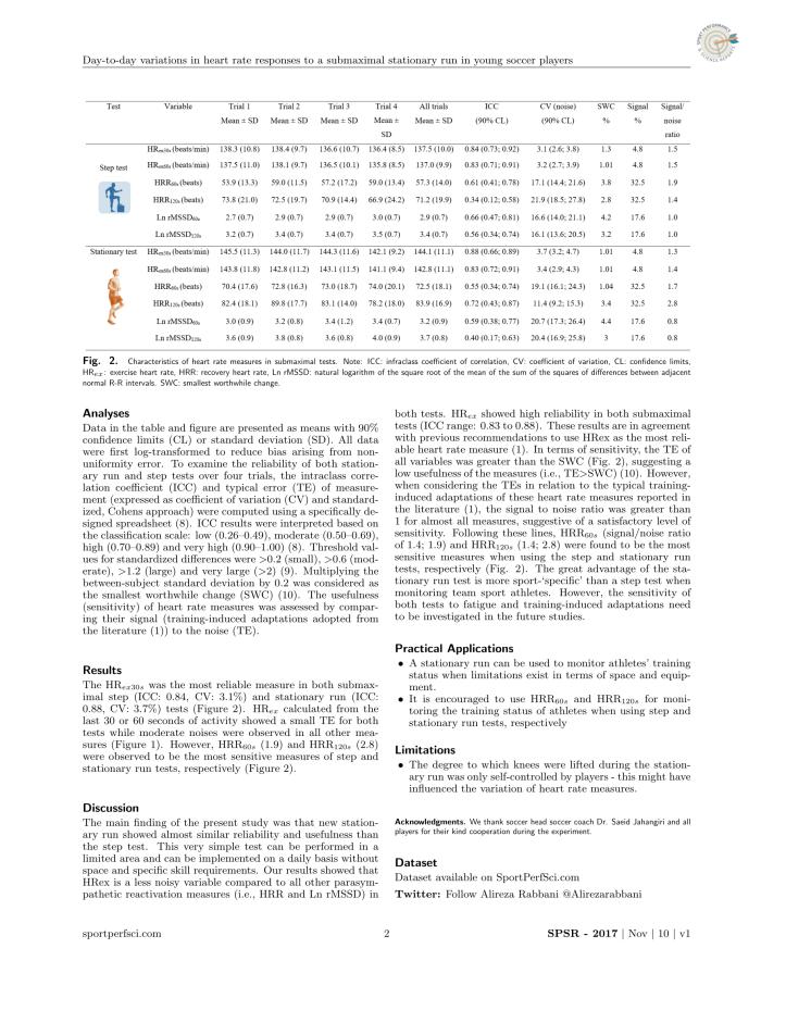 SPSR10_Rabbani et al_171110_Final-2.png