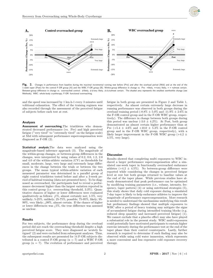 SPSR6_Le Meur et al._1711_6v1_final-2.png