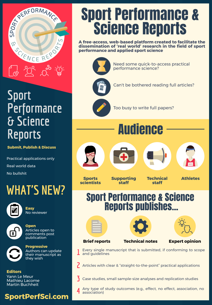 Infographic SPSR