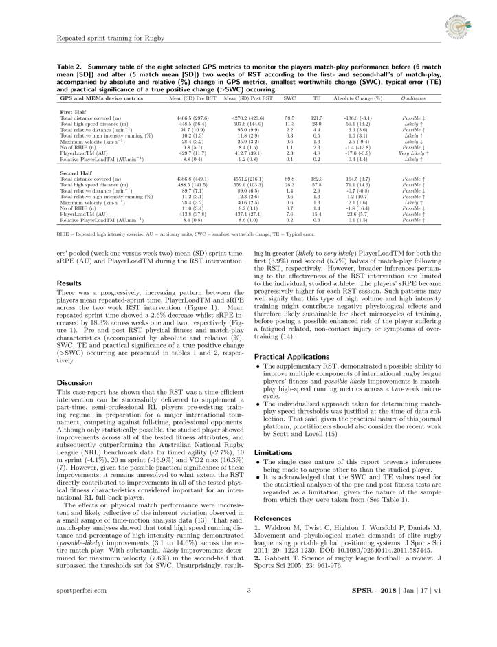 SPSR17_Towlson C._180125_final-3