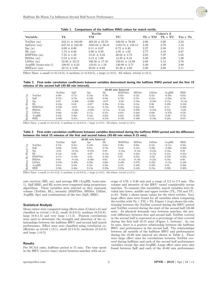 SPSR26_Williams et al_180417_final-2