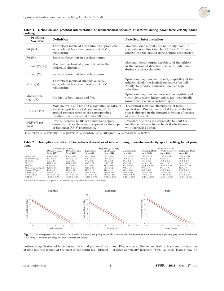 SPSR30_Delaney et al_180515_final-2