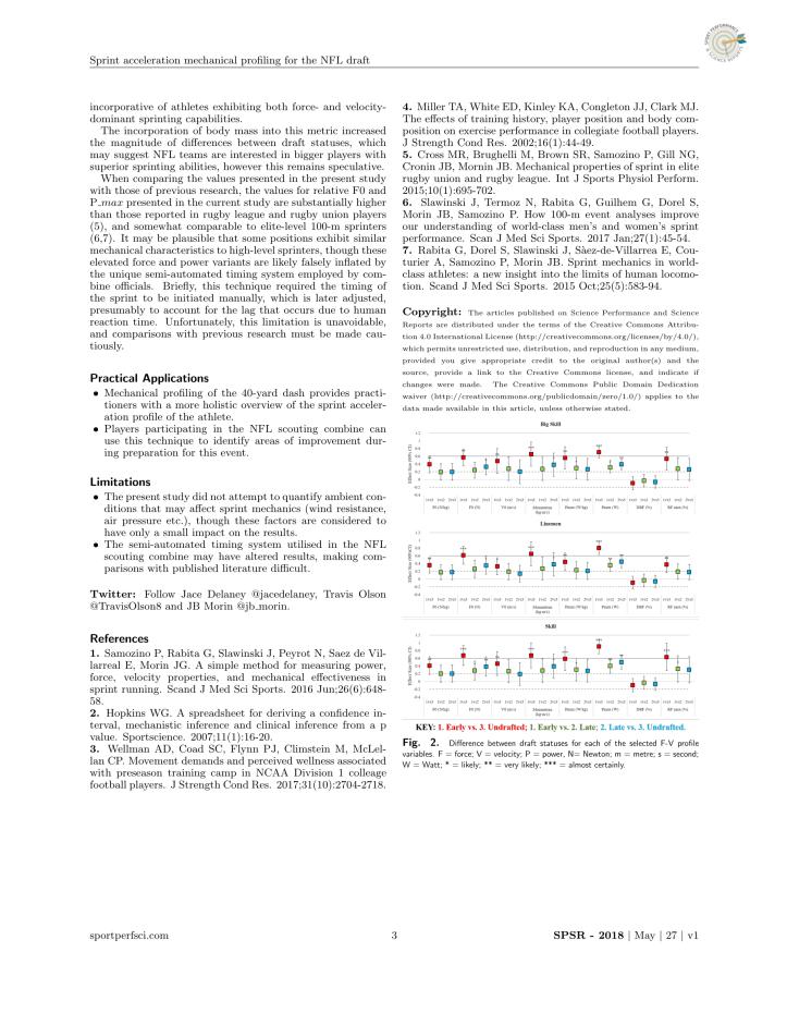 SPSR30_Delaney et al_180515_final-3
