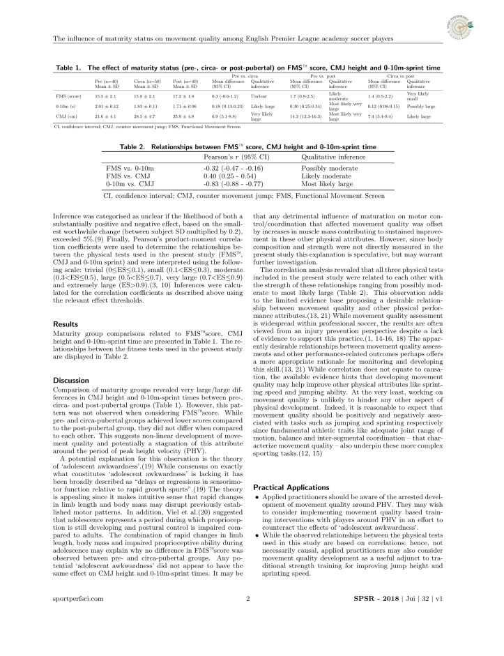 SPSR37_Ryan et al._180710_final-2