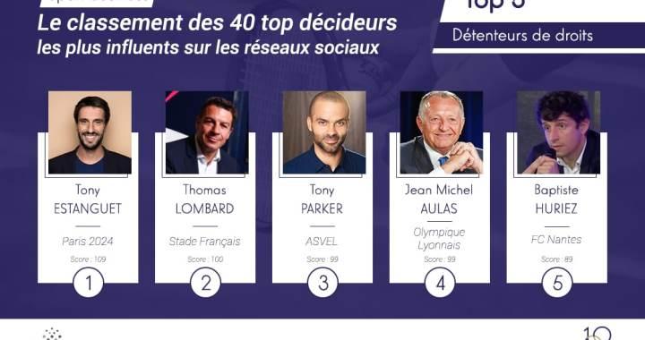 Top 20 des décideurs Français du sport business les plus influents sur les réseaux sociaux