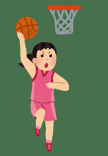 馬瓜エブリン バスケットボール