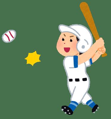 竹本萌瑛子 wiki 野球