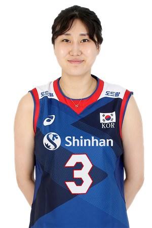 ヨム・ヘソン/YEUMHYE SEON、バレーボール韓国代表選手(東京オリンピック2020-2021代表)