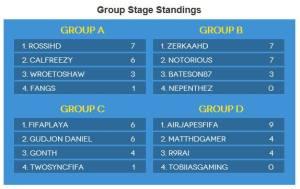 KickTV Standings