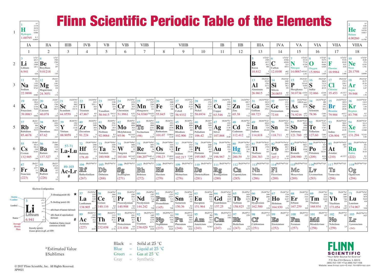 20 Color The Periodic Table Worksheet