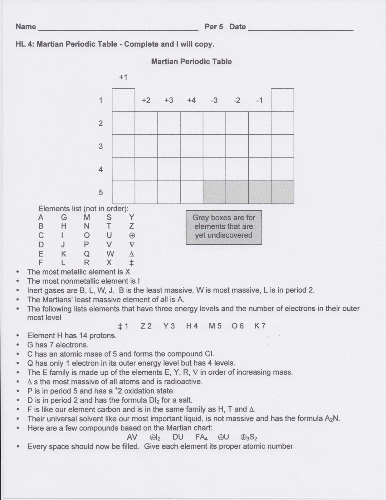 20 Brainpop Periodic Table Worksheet Answers
