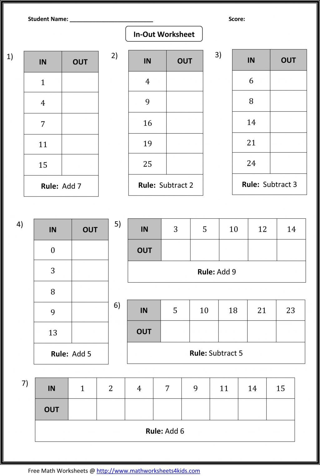 20 Function Tables Input Output Worksheet
