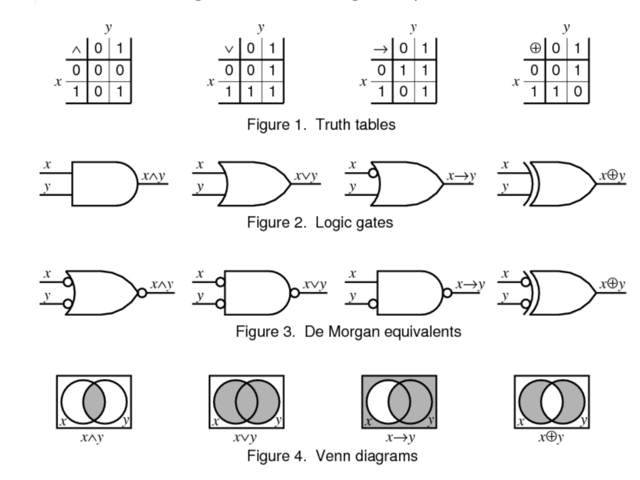 20 Logic Truth Tables Worksheet