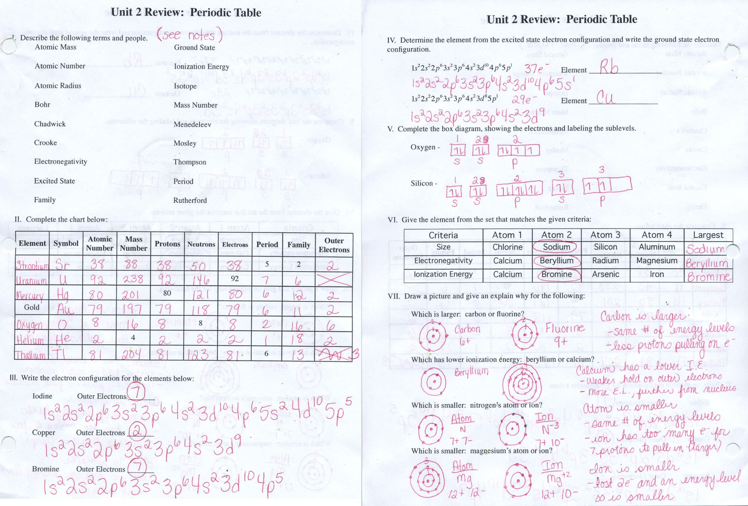 20 Periodic Table Worksheet 1 Answers