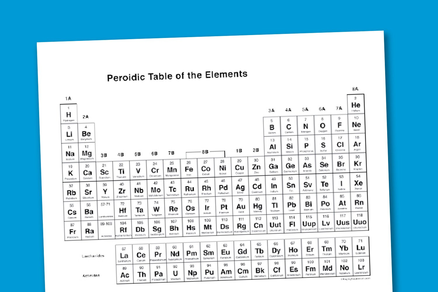 20 Worksheets On The Periodic Table