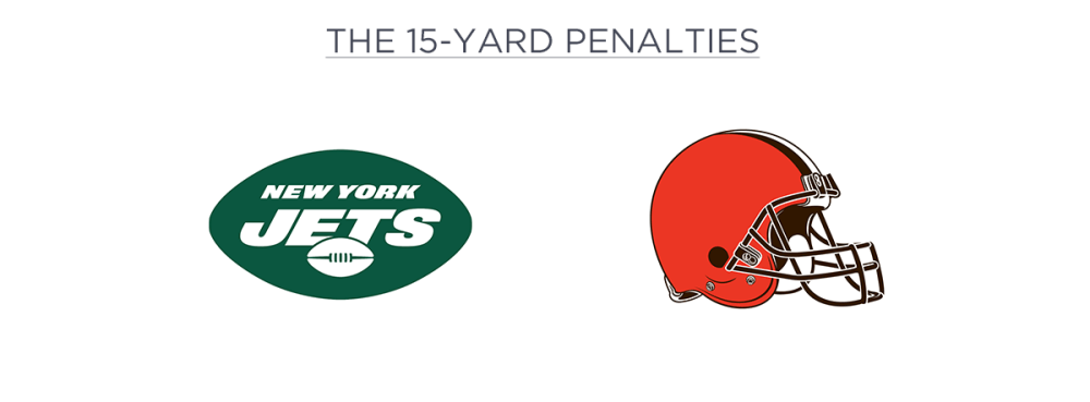 The 15 yard Penalty