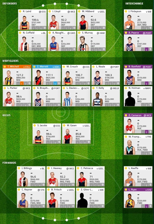 AFL Fantasy 2018 Preview 1
