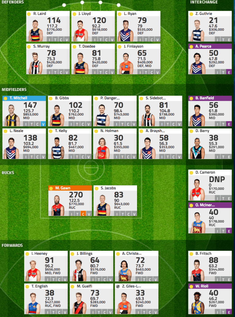 AFL Fantasy 2018 - Round 6 Wrap Up 1