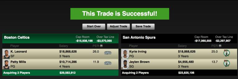 What If Boston Traded Kyrie Irving To San Antonio for Kawhi Leonard? 2