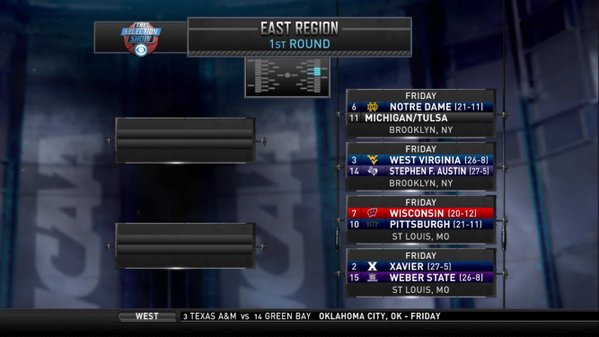 2016 Tourney East Region Part 2