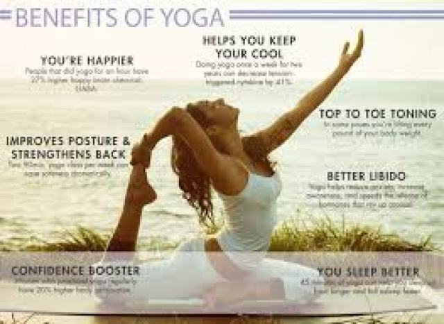 Yoga-History,Meaning,Importance of yoga,Yoga as an Indian heritage