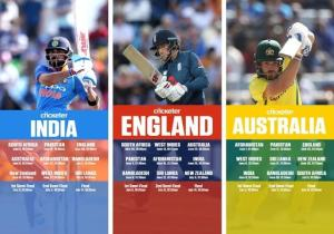 Cricket World Cup: Schedule| Winners| Cricket World Cup 2023