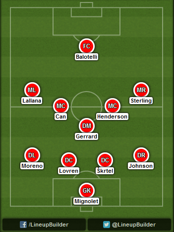 Real Madrid vs Liverpool Preview, Possible Lineups ...