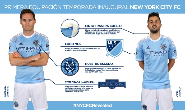 SPANISHFORREALNYCFCRevealed-infographic-Spanish