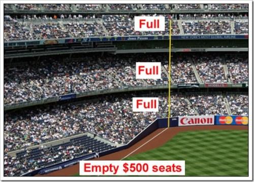 Yankee Stadium asientos vacíos