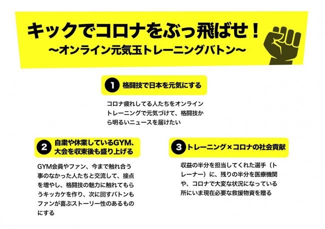 「ケイトレ」の生みの親、格闘家 丹羽圭介選手が「みんのみ みんなのオンライン飲み会」にてオンライントレーニングバトンを開始!