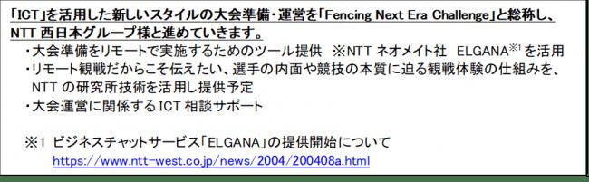 第73回全日本フェンシング選手権大会 開催のご案内