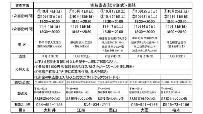 清水エスパルスSSチーム セレクション実施のお知らせ