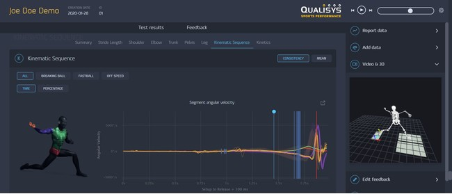 Qualisys社のピッチング動作分析システムを発売