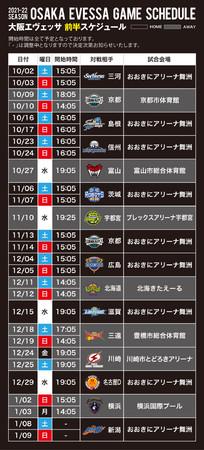 大阪エヴェッサ 2021-22シーズン 全試合日程決定のお知らせ