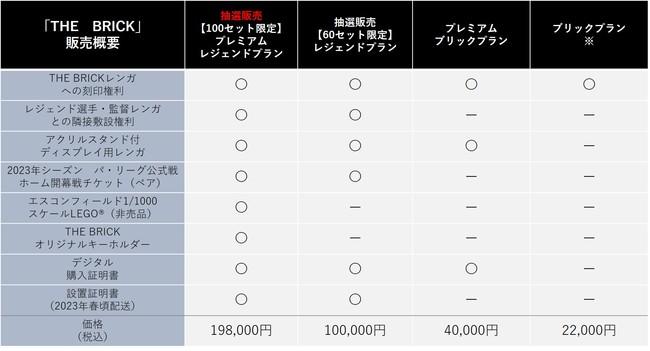 ※シーズンシート2021年ご契約者様、オフィシャルファンクラブ会員の方は優待価格(20,000円税込)でご購入頂けます