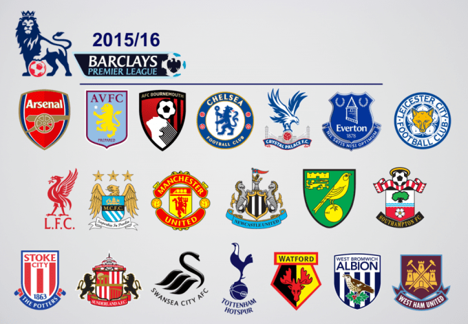 2015-16 English Premier League playing teams