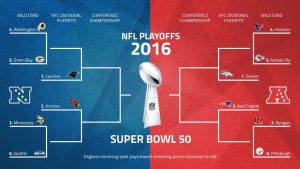 NFL playoffs Schedule 2016 (Road to Super Bowl)