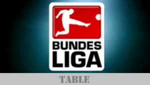 German Bundesliga Standing point table (Up to Date)