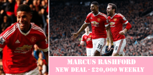 Rashford signed a new 4 year contract with Man Utd. for £20,000 weekly