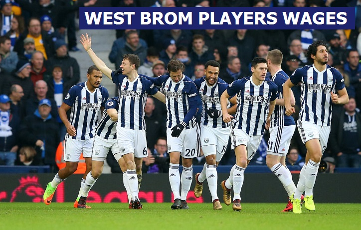 West Brom Players salary