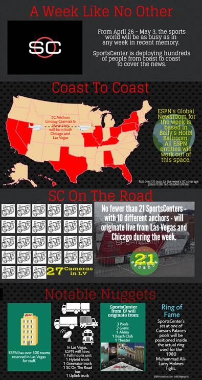 SC Infographic