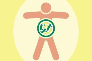 Should you be using Probiotics?