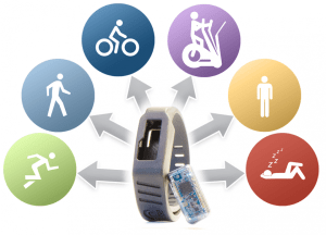 How Can  Wearables  Become Your Personal Trainer?