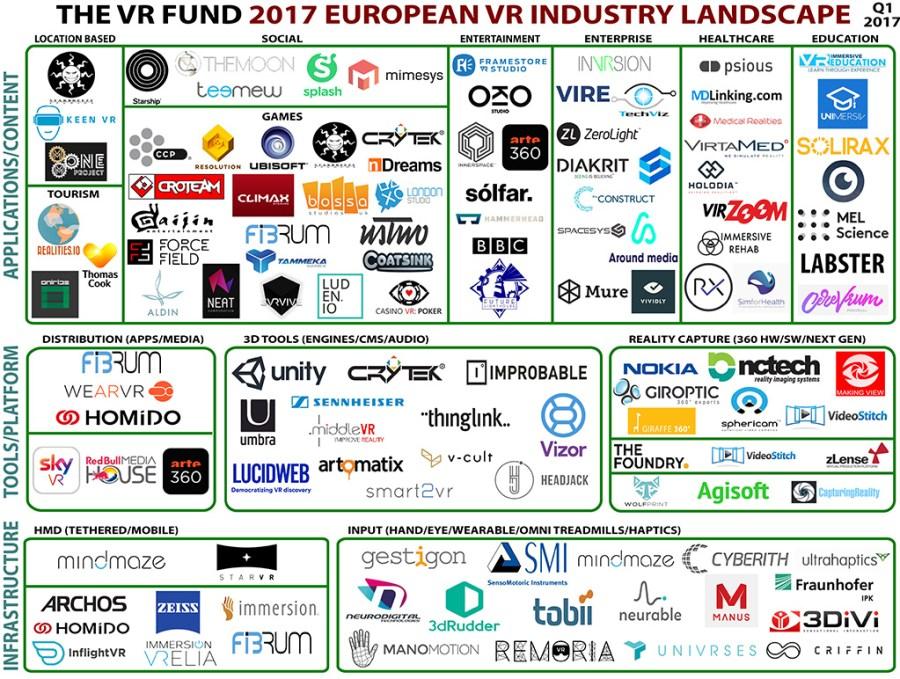 EU-VR-Landscape-FINAL