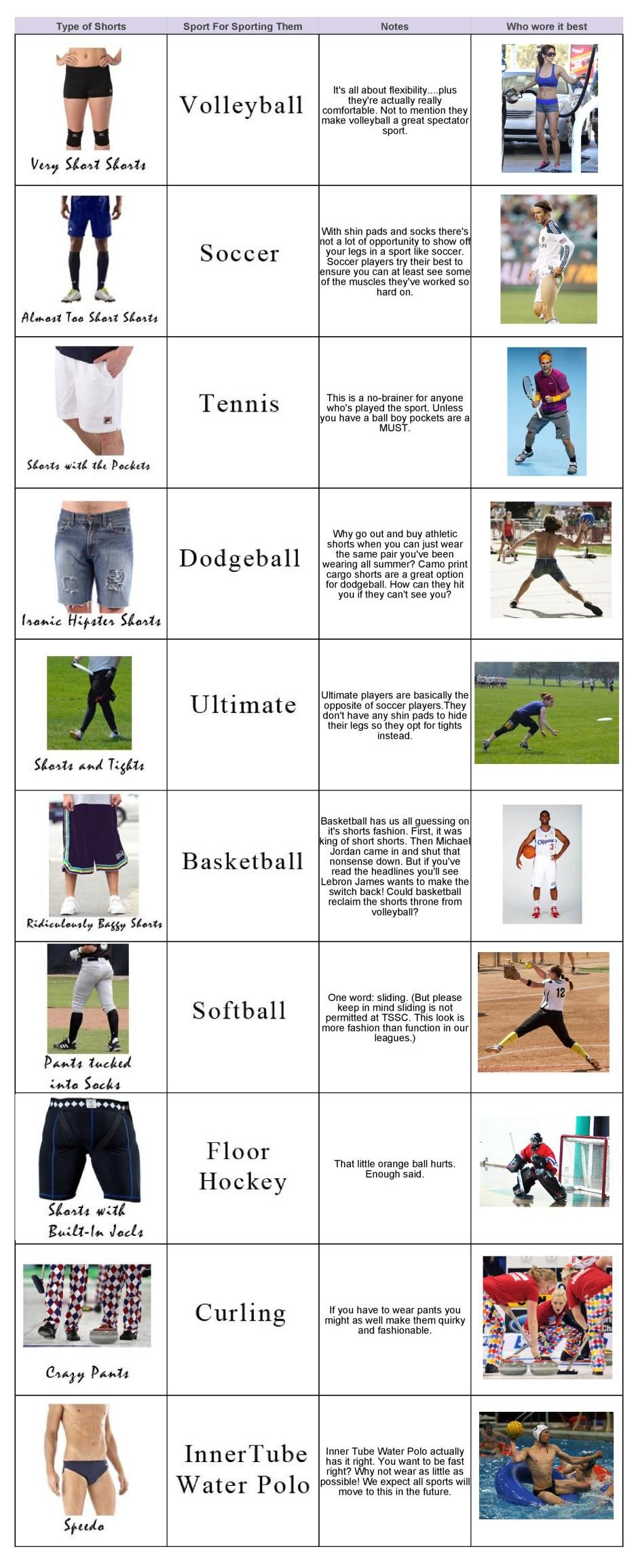 Short Shorts Final