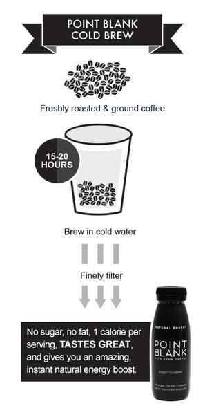brew-process_600x600