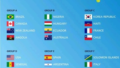 Photo of Nigeria Drawn In Group B Of The 2019 FIFA U17 World Cup
