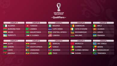 Photo of 2022 World Cup: Eagles to face Cape Verde, Central African Republic, Liberia in qualifying campaign